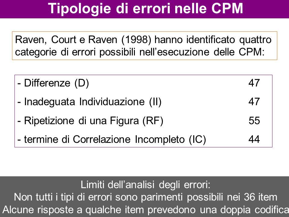 Tipologie di errori nelle CPM