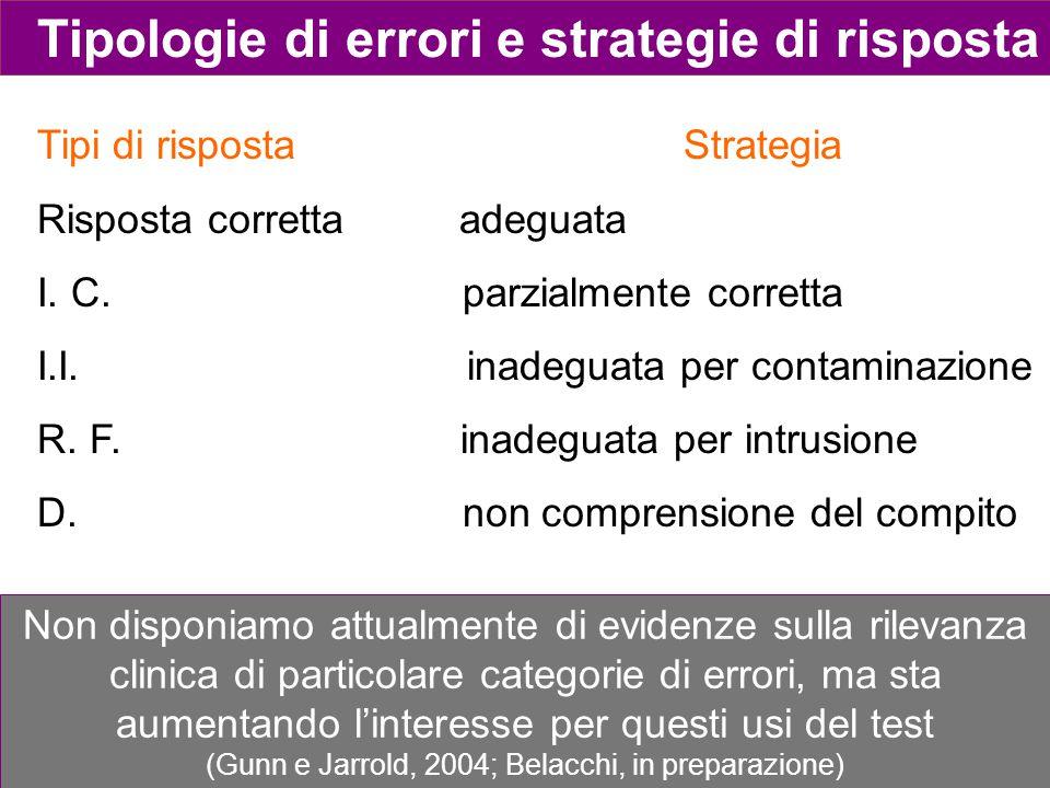 Tipologie di errori e strategie di risposta
