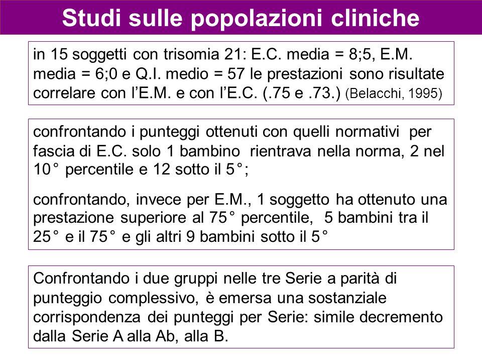 Studi sulle popolazioni cliniche