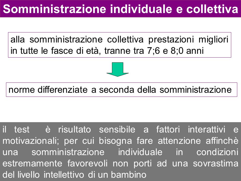 Somministrazione individuale e collettiva