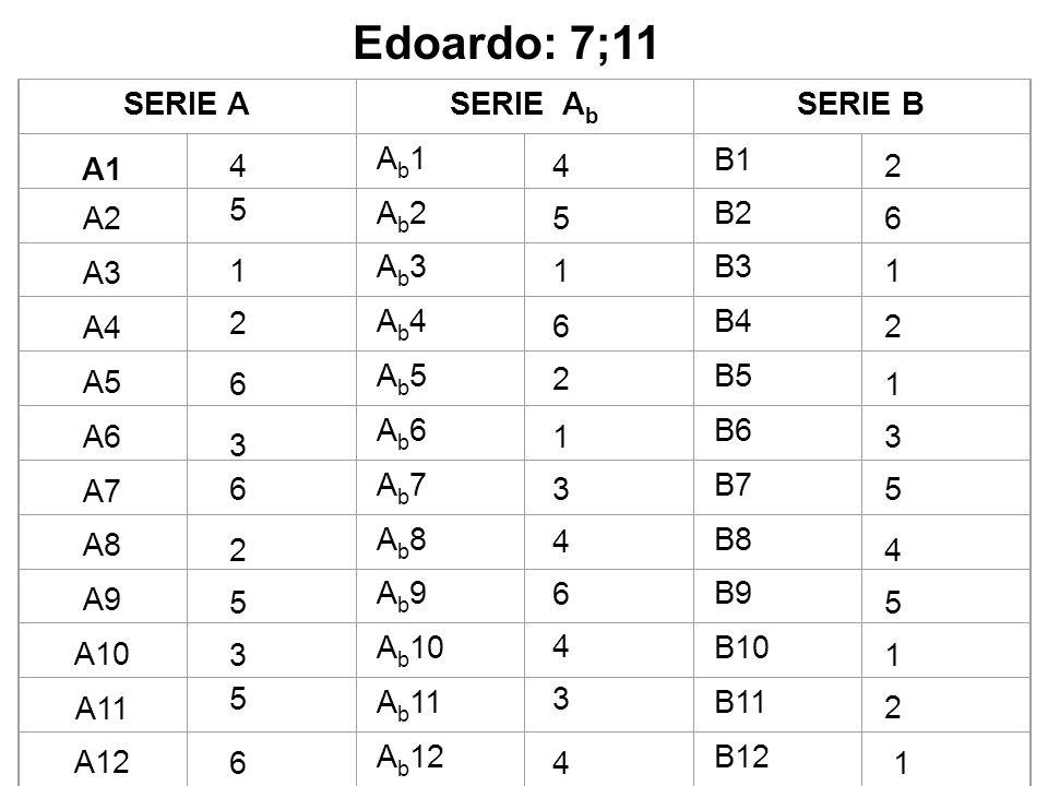 Edoardo: 7;11 SERIE A SERIE Ab SERIE B A1 Ab1 B1 A2 Ab2 B2 A3 Ab3 B3