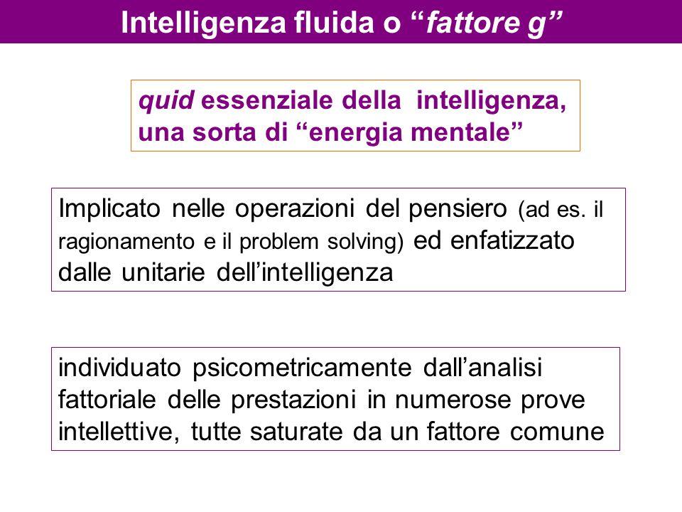 Intelligenza fluida o fattore g