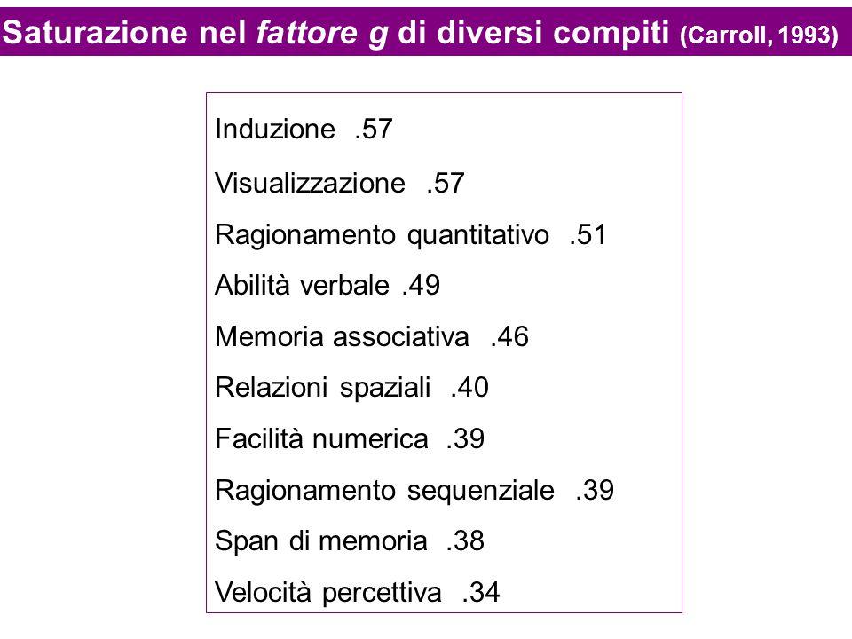 Saturazione nel fattore g di diversi compiti (Carroll, 1993)