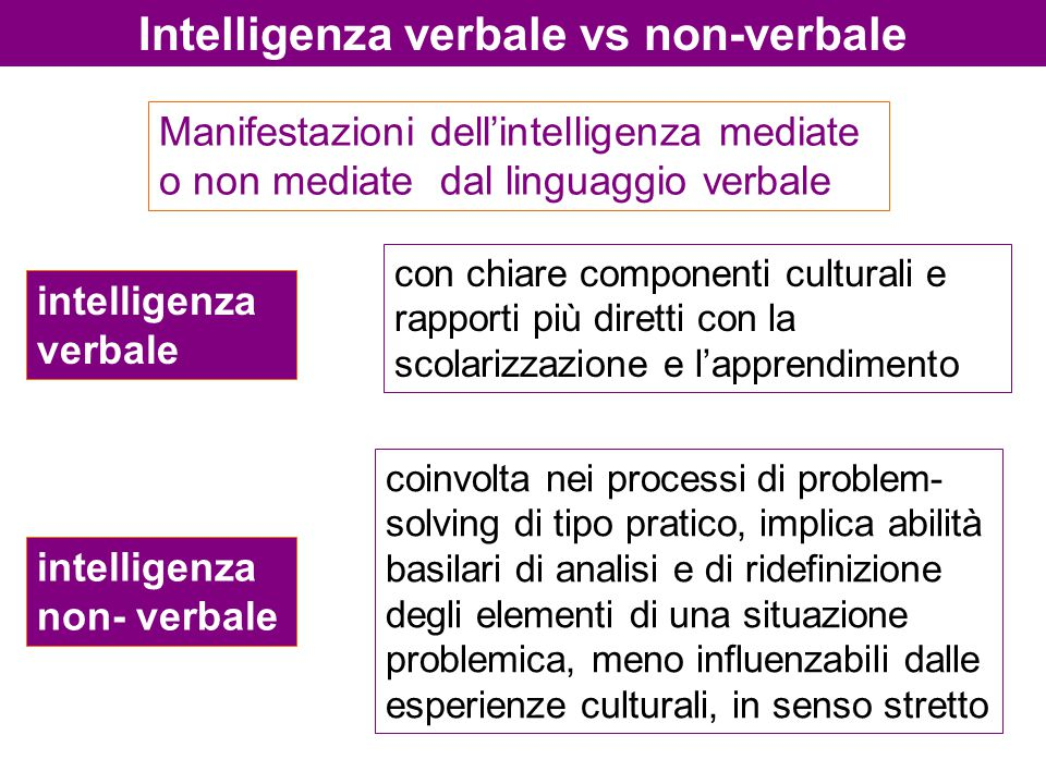 Intelligenza verbale vs non-verbale