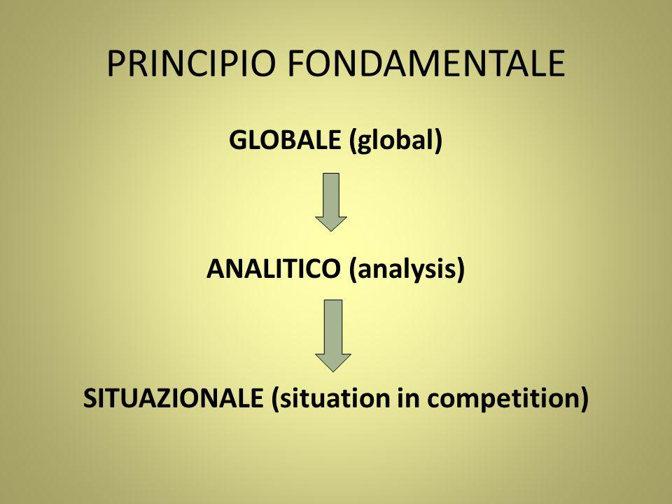 PRINCIPIO FONDAMENTALE