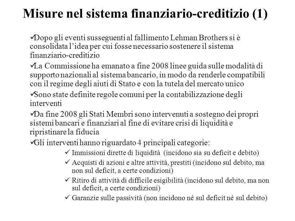 Misure nel sistema finanziario-creditizio (1)