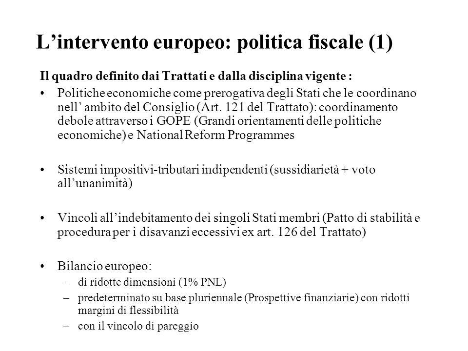 L'intervento europeo: politica fiscale (1)