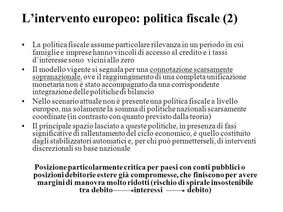 L'intervento europeo: politica fiscale (2)