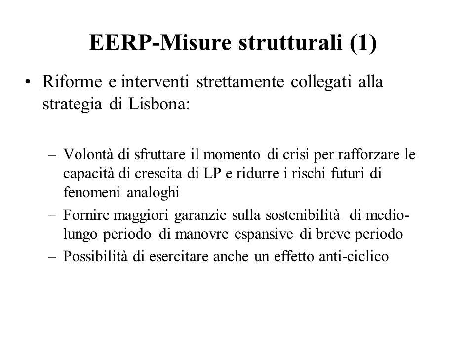 EERP-Misure strutturali (1)