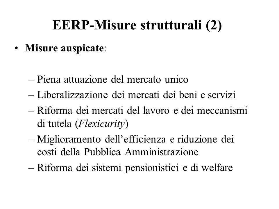 EERP-Misure strutturali (2)