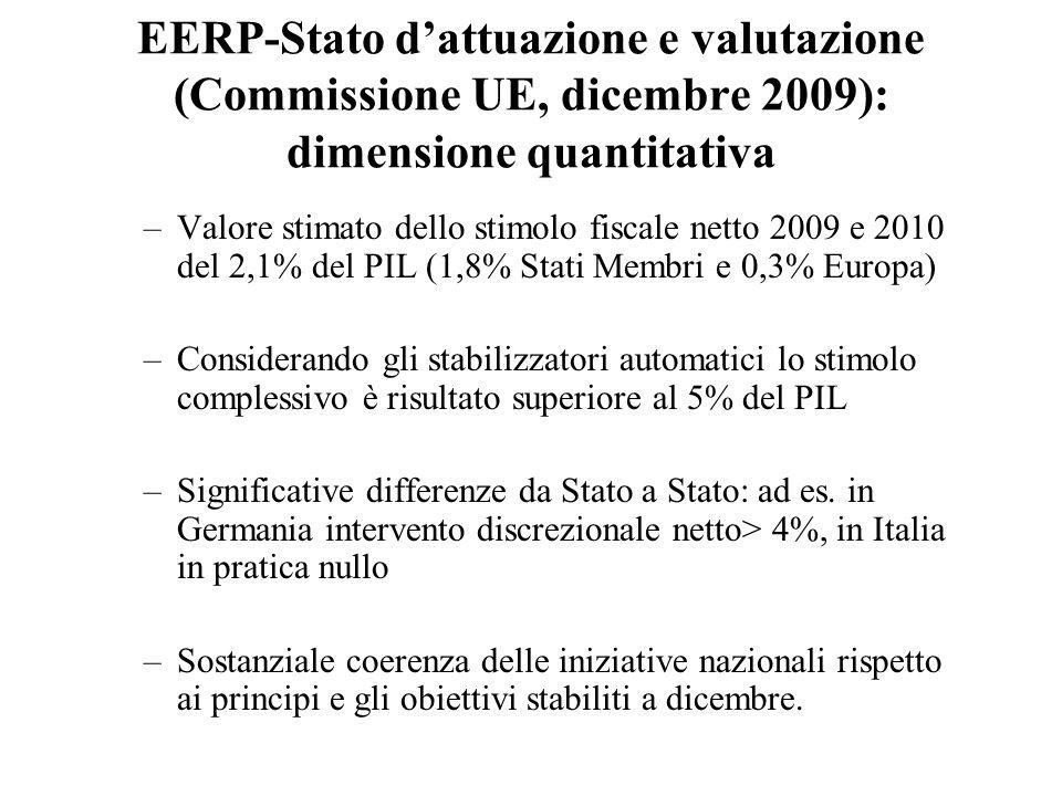 EERP-Stato d'attuazione e valutazione (Commissione UE, dicembre 2009): dimensione quantitativa