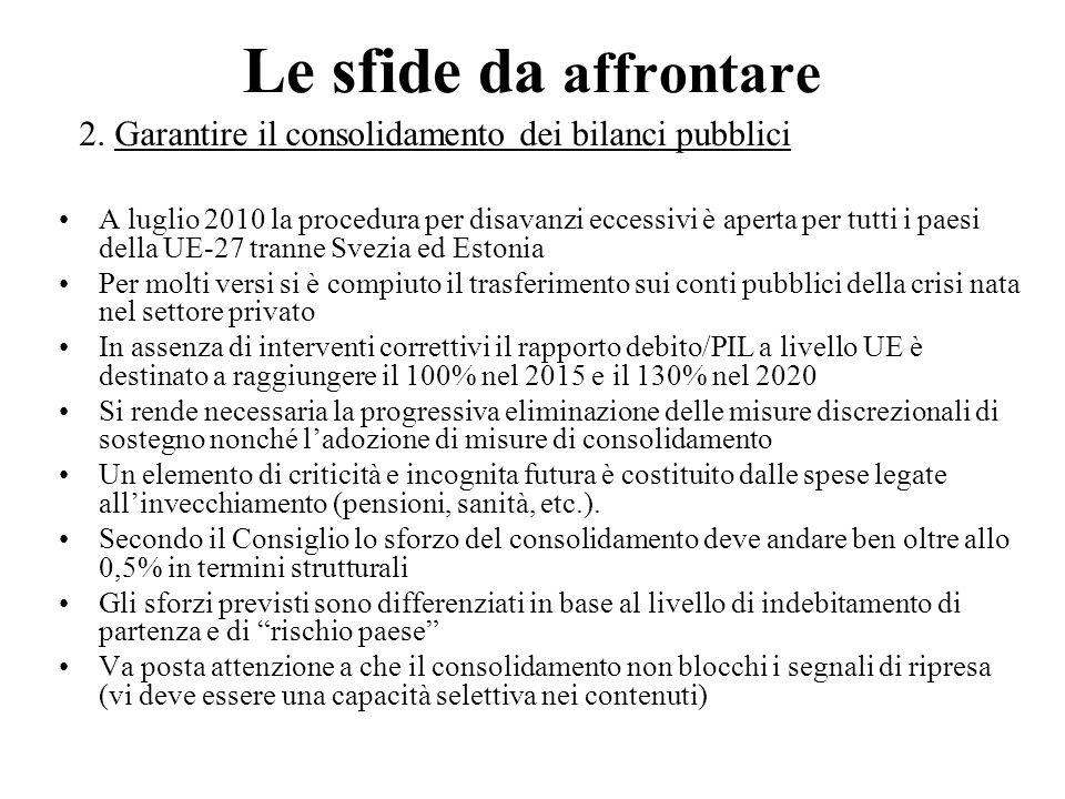 Le sfide da affrontare 2. Garantire il consolidamento dei bilanci pubblici.