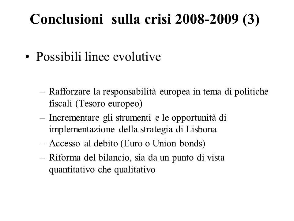Conclusioni sulla crisi 2008-2009 (3)