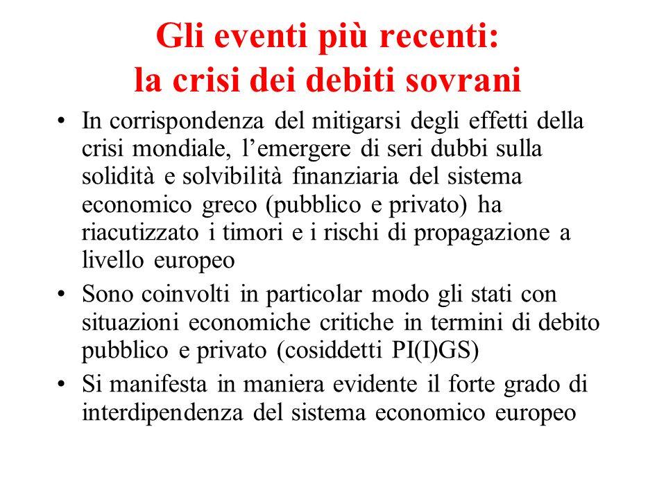 Gli eventi più recenti: la crisi dei debiti sovrani