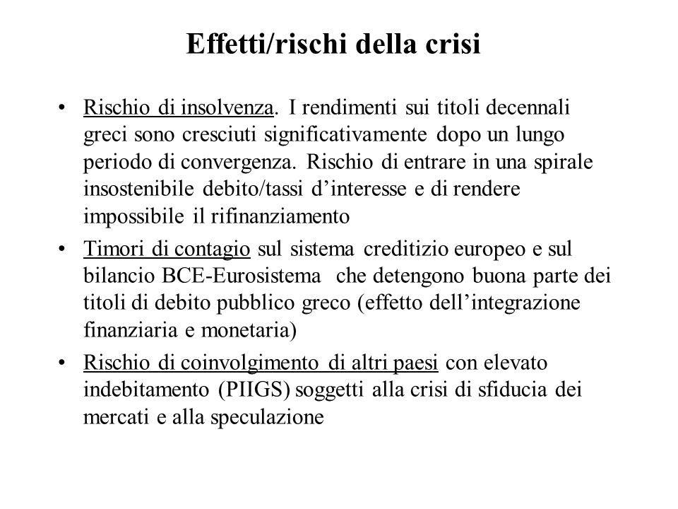 Effetti/rischi della crisi
