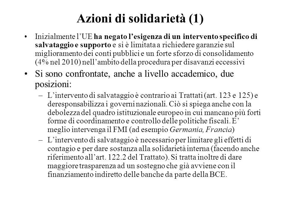 Azioni di solidarietà (1)