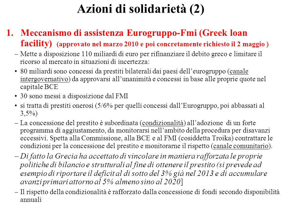 Azioni di solidarietà (2)