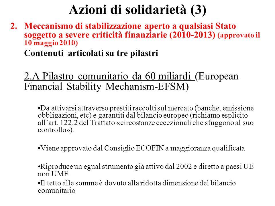 Azioni di solidarietà (3)