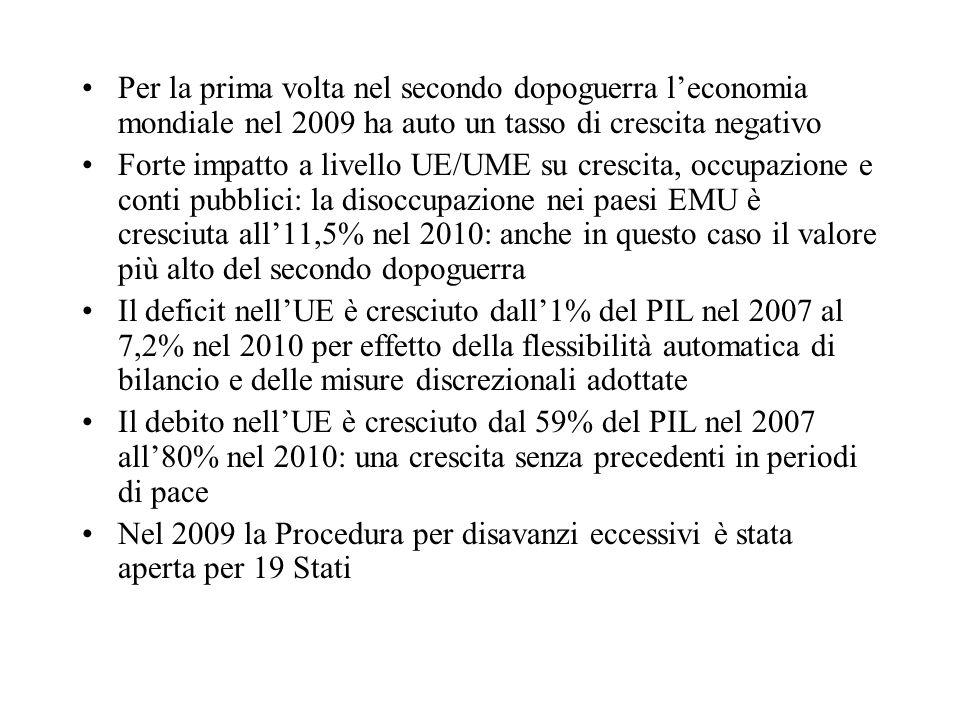 Per la prima volta nel secondo dopoguerra l'economia mondiale nel 2009 ha auto un tasso di crescita negativo