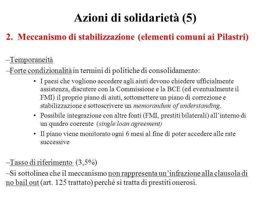 Azioni di solidarietà (5)