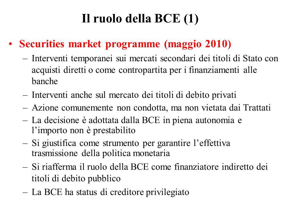 Il ruolo della BCE (1) Securities market programme (maggio 2010)