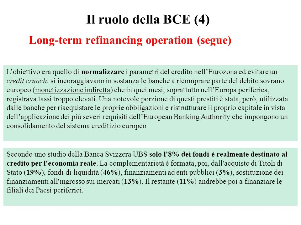 Il ruolo della BCE (4) Long-term refinancing operation (segue)