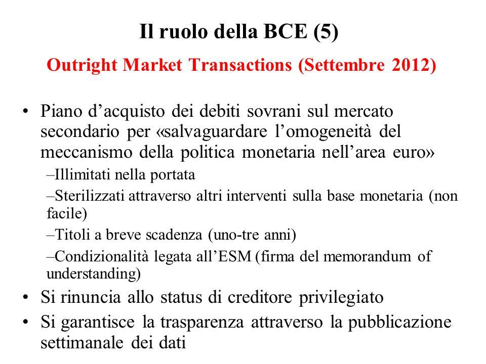 Il ruolo della BCE (5) Outright Market Transactions (Settembre 2012)