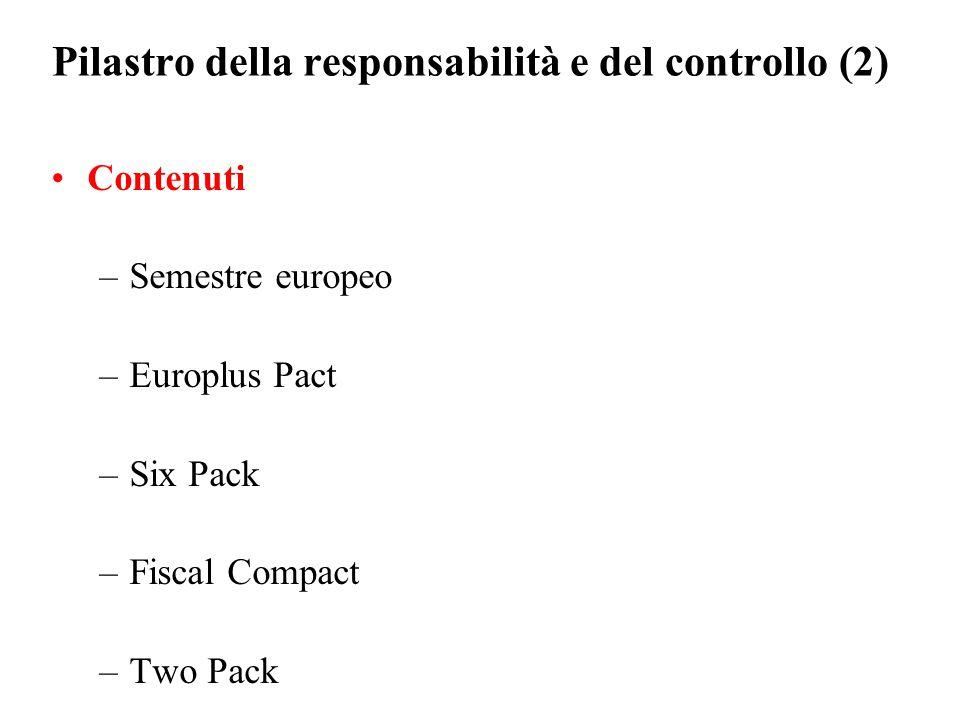 Pilastro della responsabilità e del controllo (2)