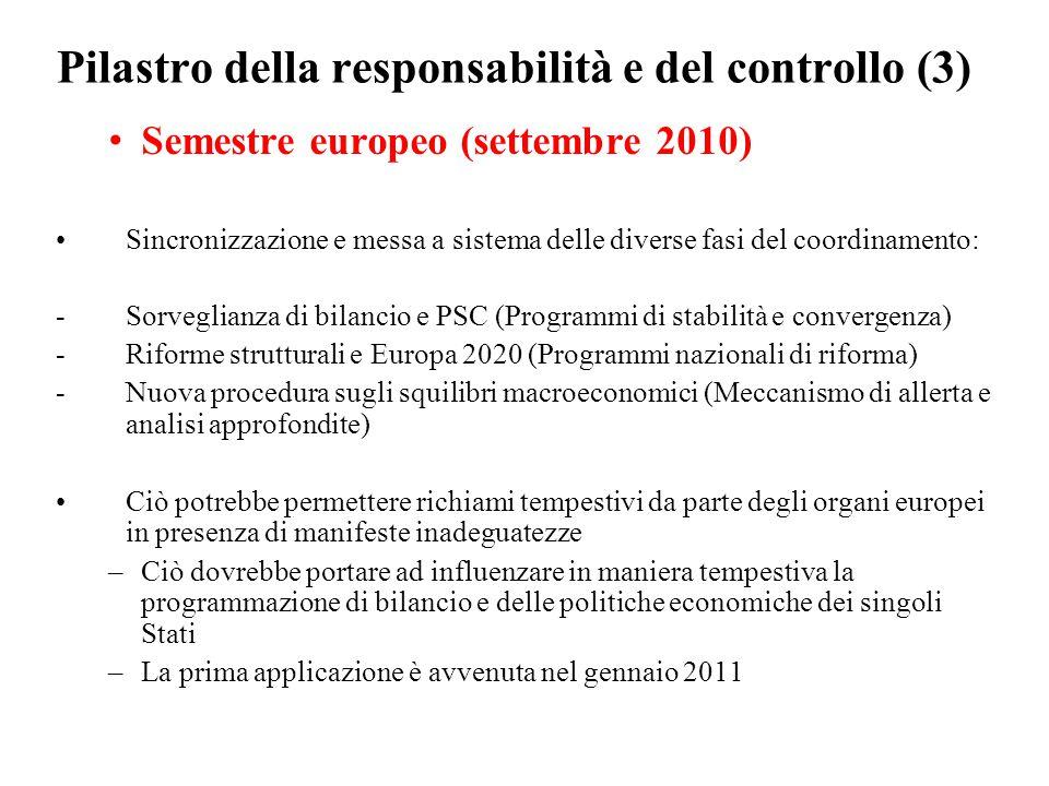 Pilastro della responsabilità e del controllo (3)