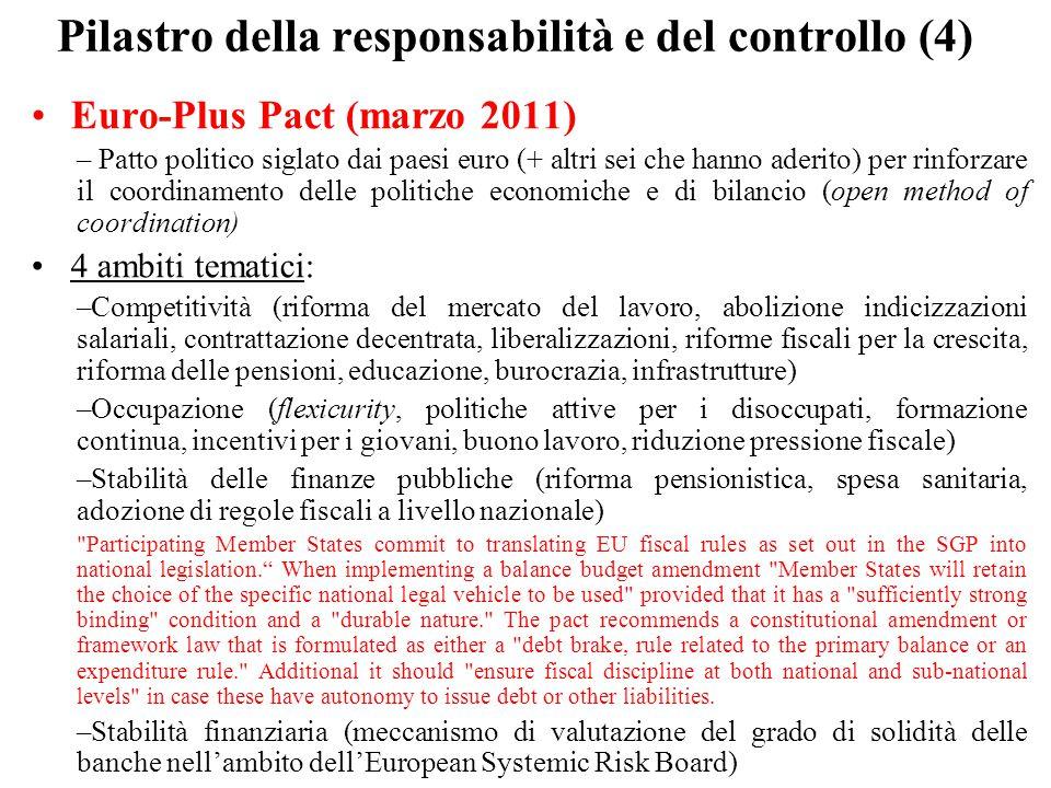 Pilastro della responsabilità e del controllo (4)