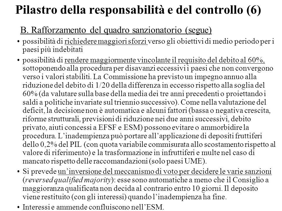Pilastro della responsabilità e del controllo (6)