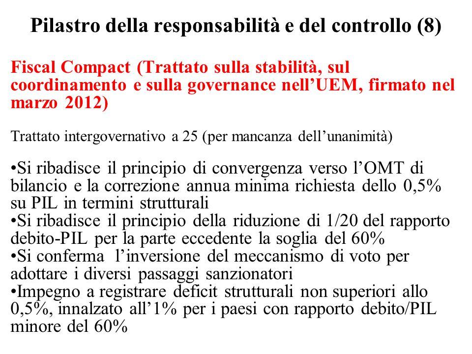 Pilastro della responsabilità e del controllo (8)