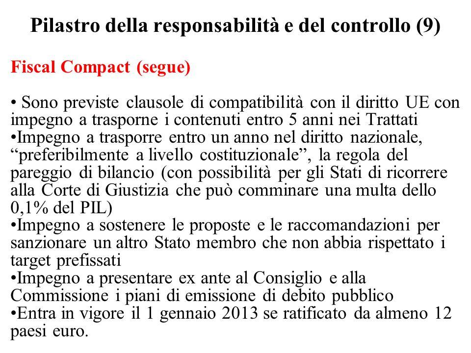 Pilastro della responsabilità e del controllo (9)
