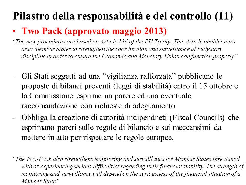 Pilastro della responsabilità e del controllo (11)