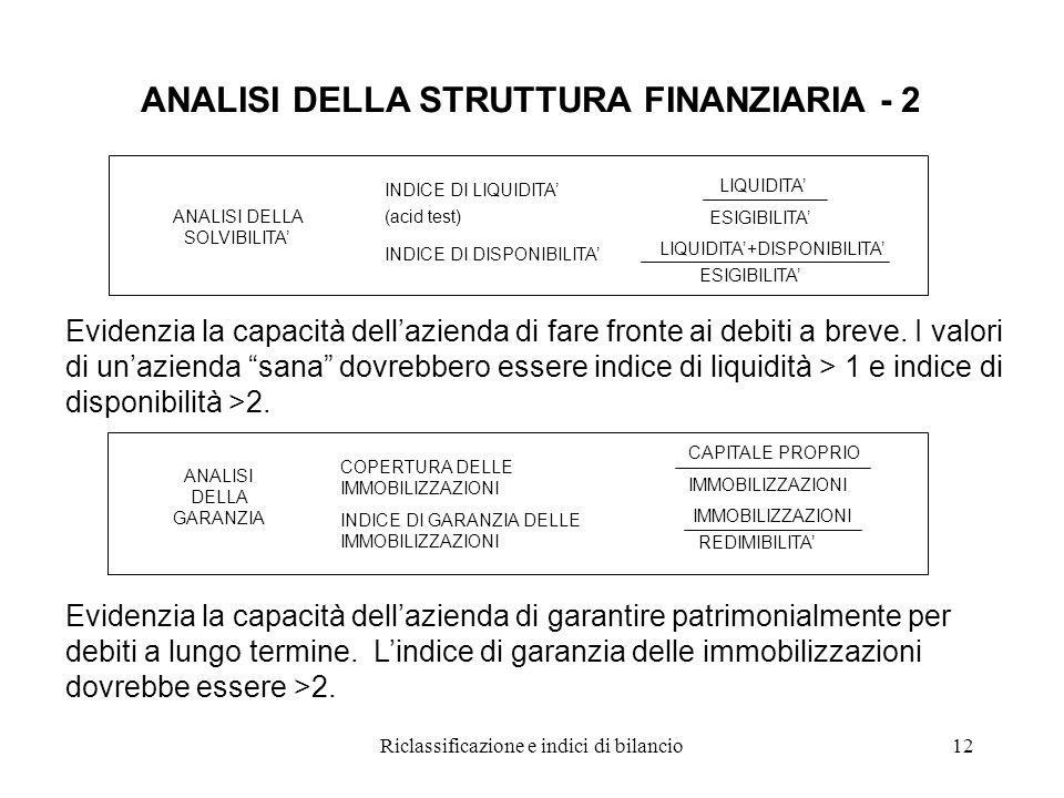 ANALISI DELLA STRUTTURA FINANZIARIA - 2