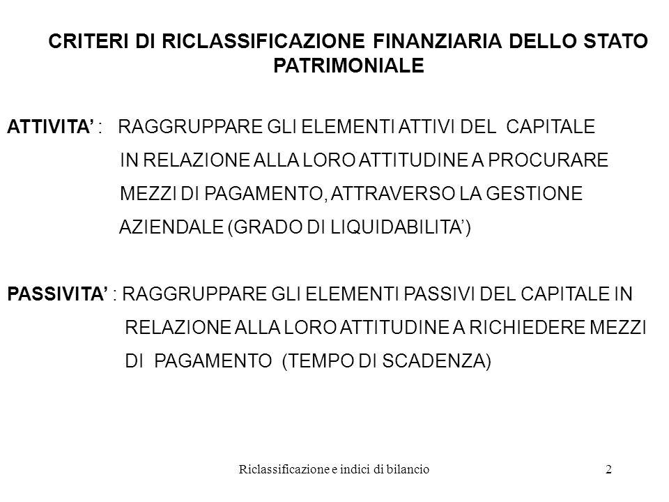 CRITERI DI RICLASSIFICAZIONE FINANZIARIA DELLO STATO PATRIMONIALE