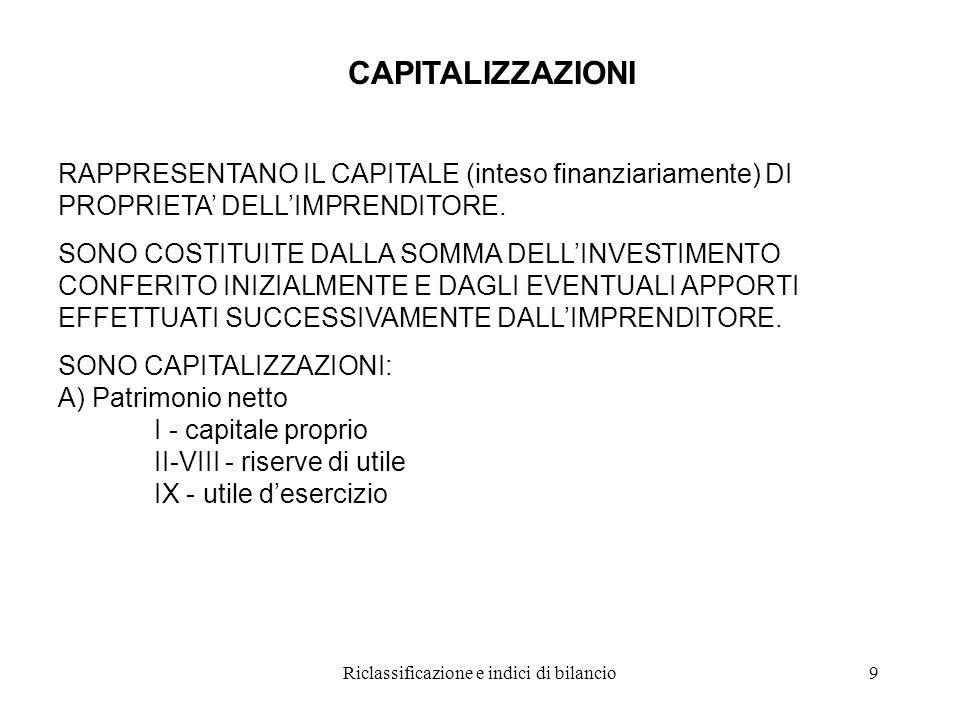 Riclassificazione e indici di bilancio