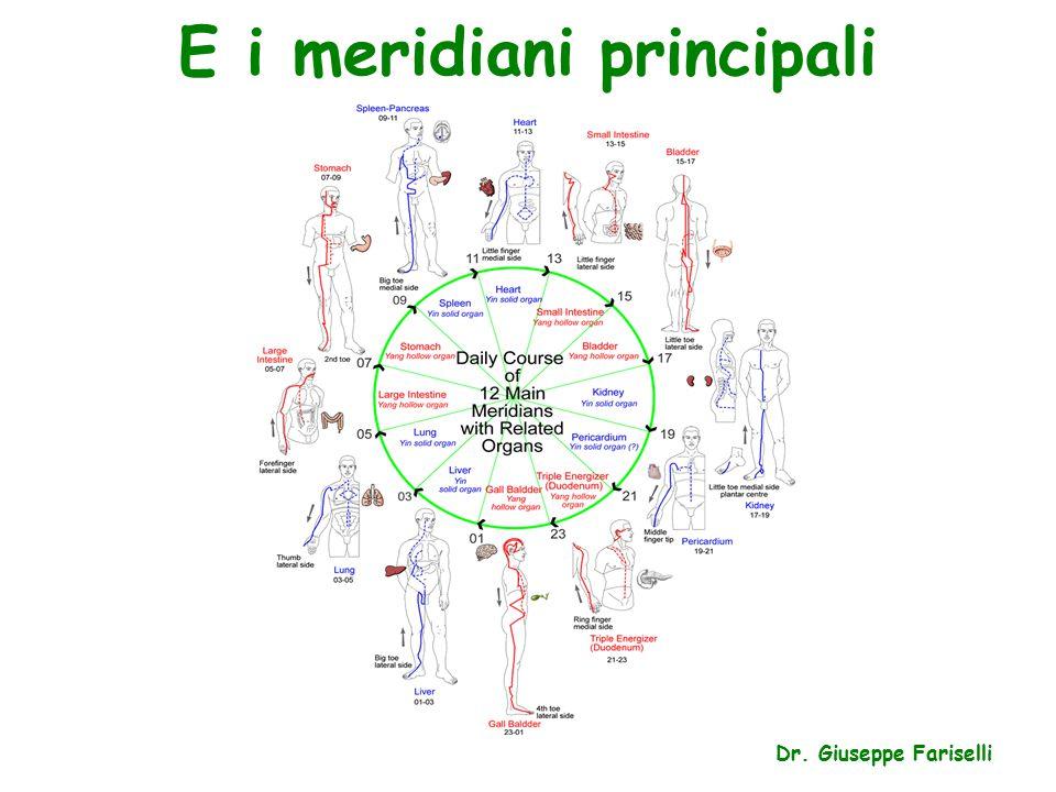 E i meridiani principali