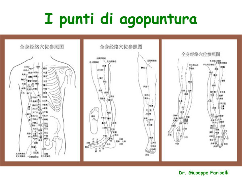 I punti di agopuntura Dr. Giuseppe Fariselli