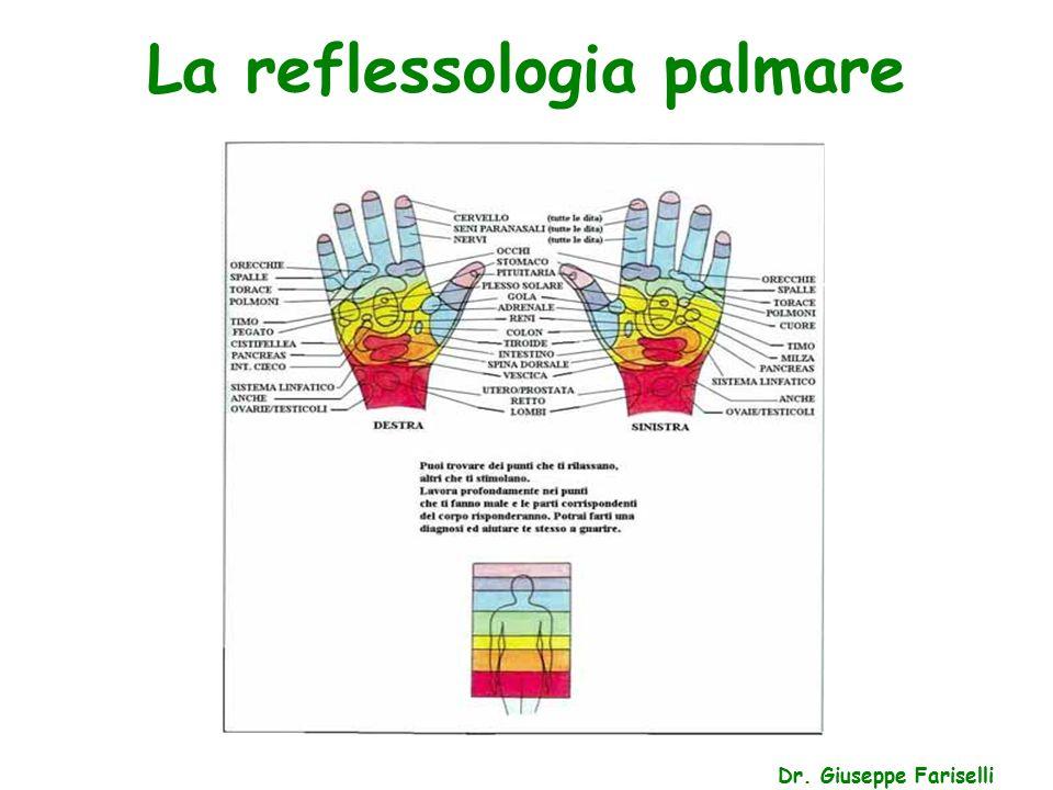 La reflessologia palmare