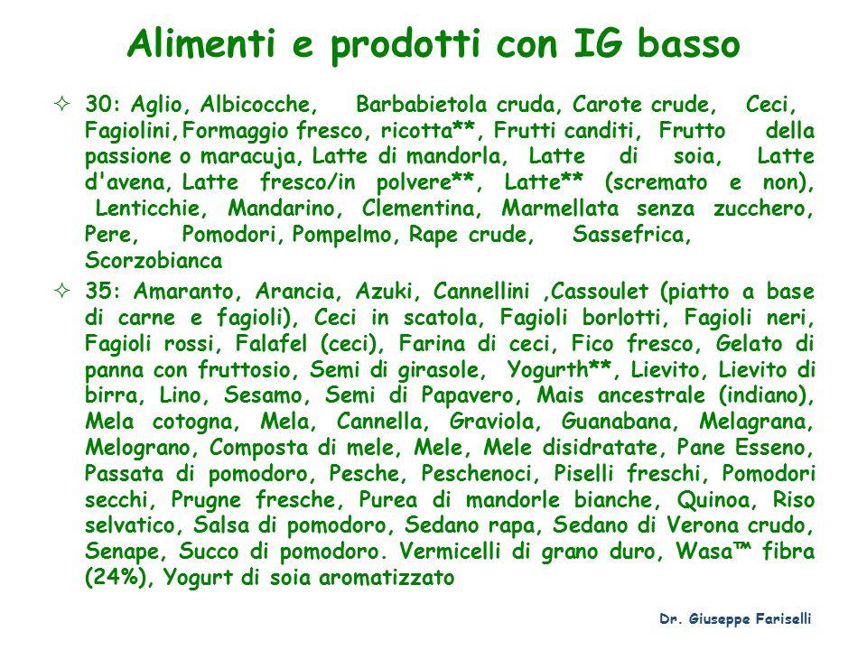 Alimenti e prodotti con IG basso