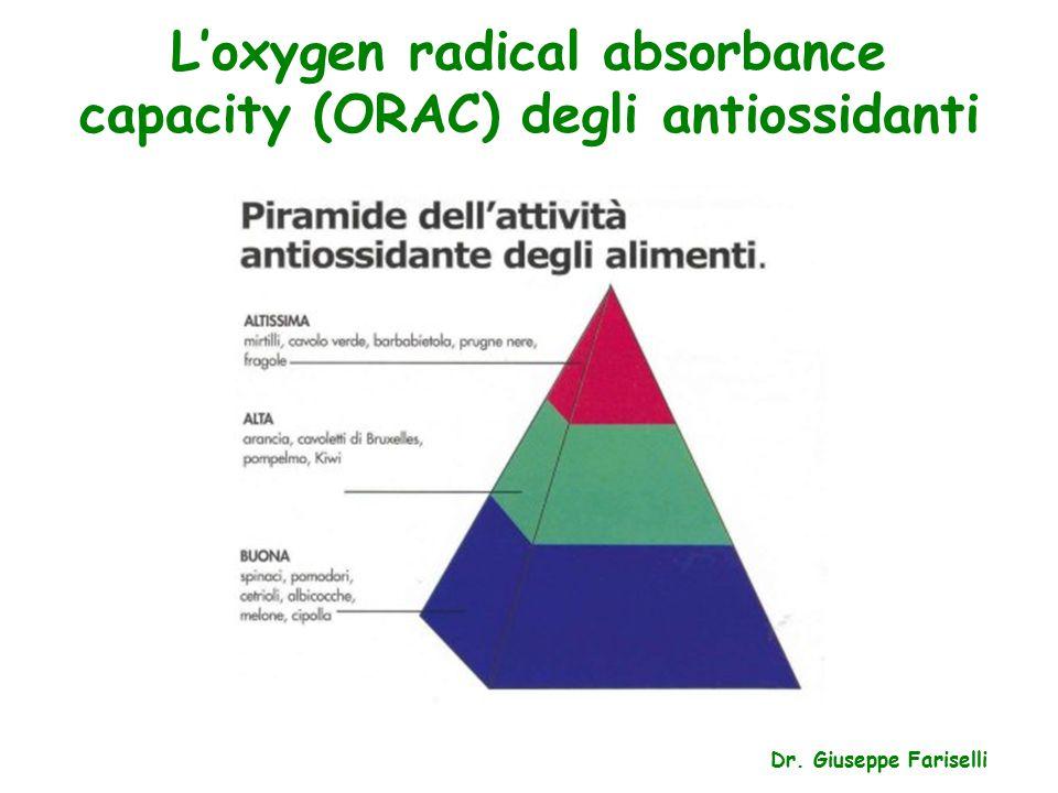 L'oxygen radical absorbance capacity (ORAC) degli antiossidanti