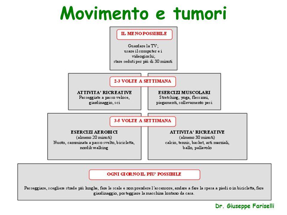 Movimento e tumori Dr. Giuseppe Fariselli
