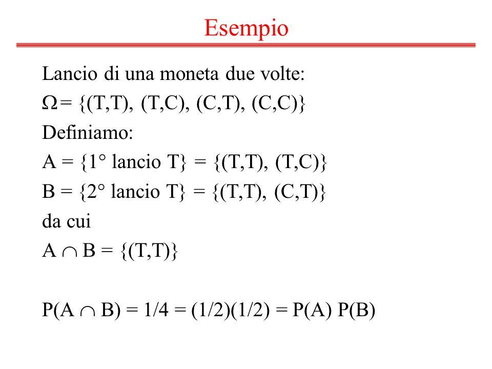 Esempio Lancio di una moneta due volte: = {(T,T), (T,C), (C,T), (C,C)}