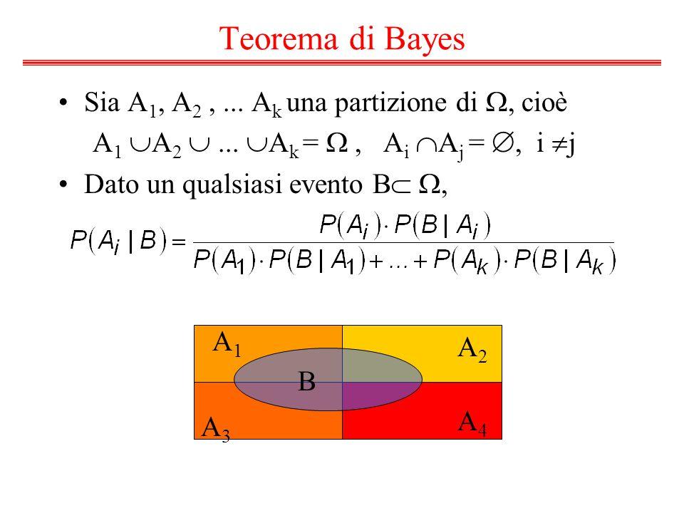 Teorema di Bayes Sia A1, A2 , ... Ak una partizione di , cioè