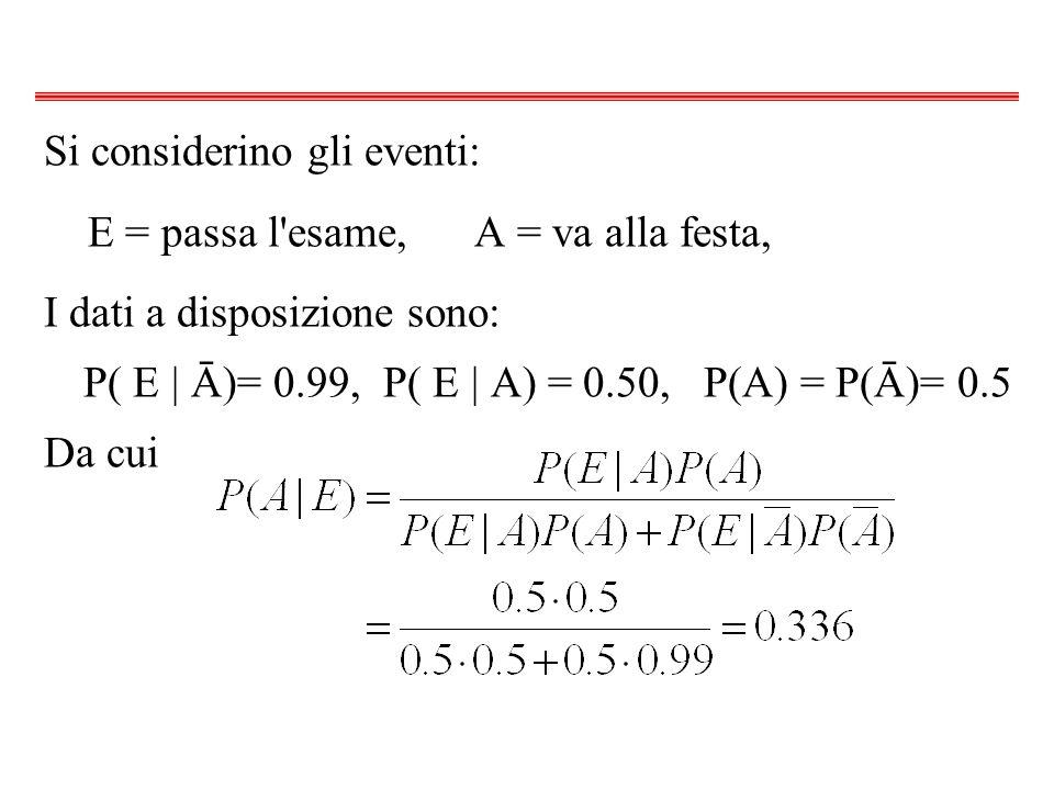 Si considerino gli eventi: E = passa l esame, A = va alla festa, I dati a disposizione sono: P( E | Ā)= 0.99, P( E | A) = 0.50, P(A) = P(Ā)= 0.5 Da cui