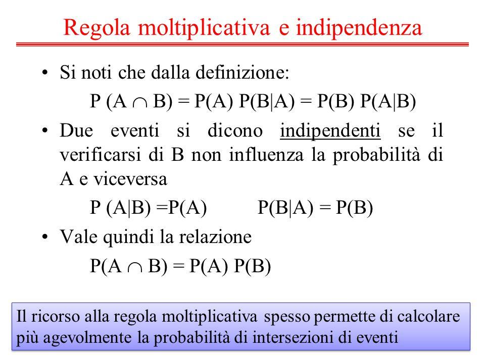 Regola moltiplicativa e indipendenza