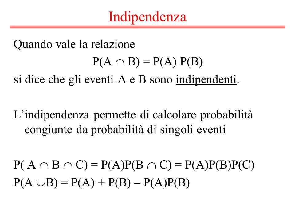 Indipendenza Quando vale la relazione P(A  B) = P(A) P(B)