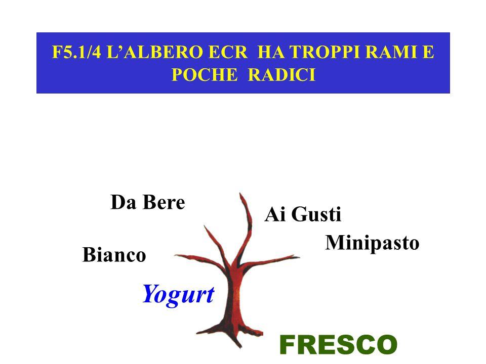 F5.1/4 L'ALBERO ECR HA TROPPI RAMI E POCHE RADICI