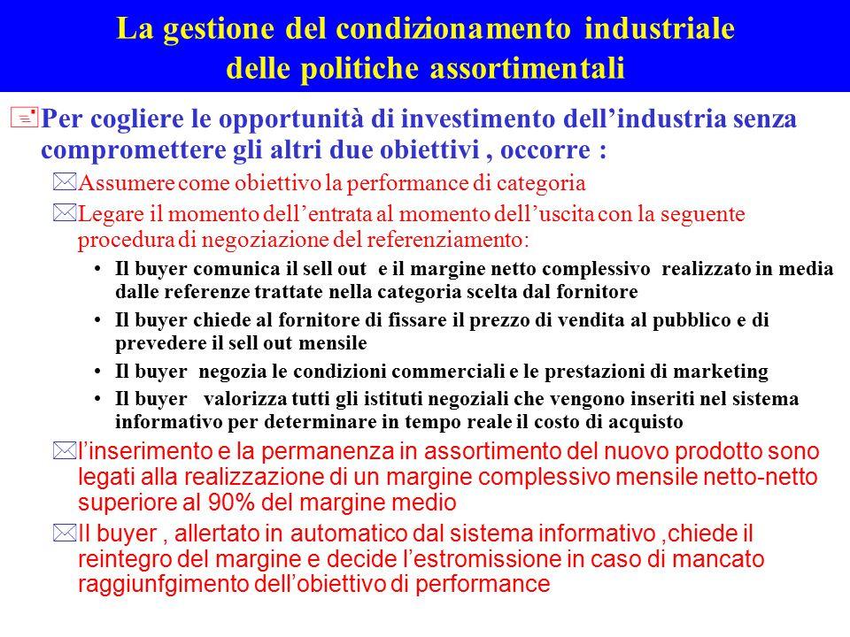La gestione del condizionamento industriale delle politiche assortimentali